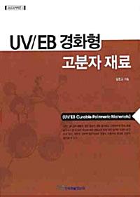 UV/EB 경화형 고분자 재료